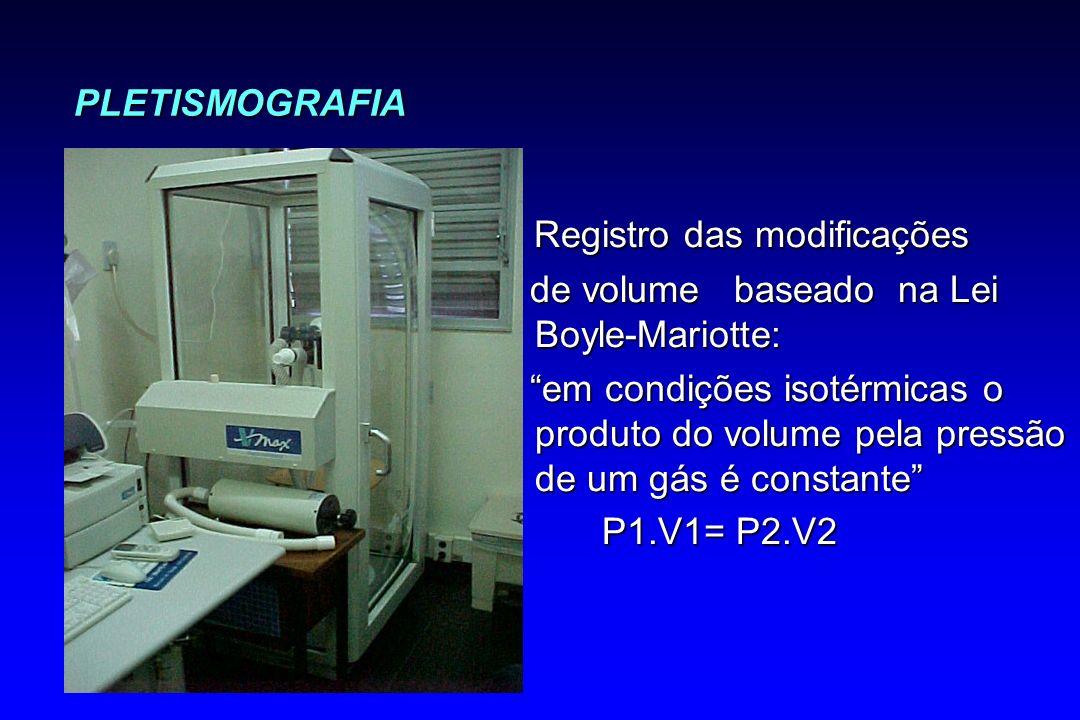 PLETISMOGRAFIA Registro das modificações Registro das modificações de volume baseado na Lei Boyle-Mariotte: de volume baseado na Lei Boyle-Mariotte: e