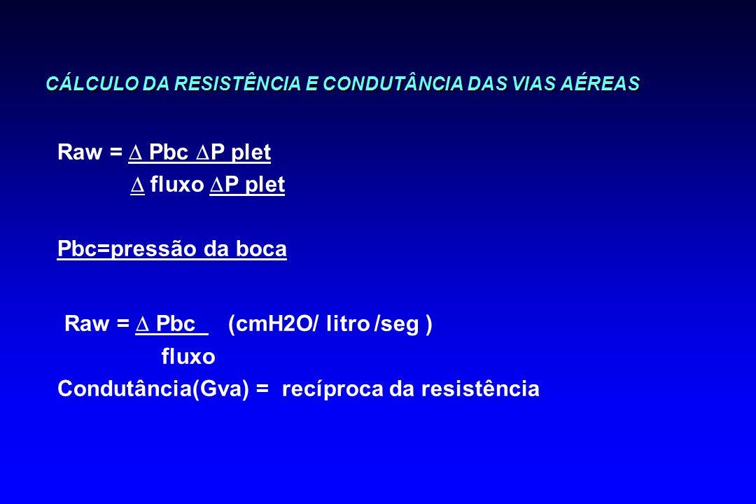 CÁLCULO DA RESISTÊNCIA E CONDUTÂNCIA DAS VIAS AÉREAS Raw = Pbc P plet fluxo P plet Pbc=pressão da boca Raw = Pbc (cmH2O/ litro /seg ) fluxo Condutânci