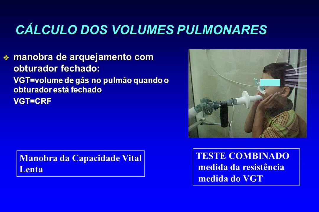 CÁLCULO DOS VOLUMES PULMONARES v manobra de arquejamento com obturador fechado: VGT=volume de gás no pulmão quando o obturador está fechado VGT=CRF TE
