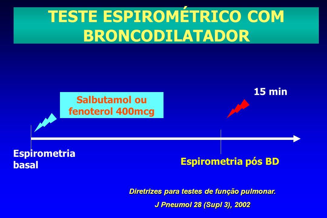 Espirometria basal Espirometria pós BD 15 min Salbutamol ou fenoterol 400mcg TESTE ESPIROMÉTRICO COM BRONCODILATADOR Diretrizes para testes de função