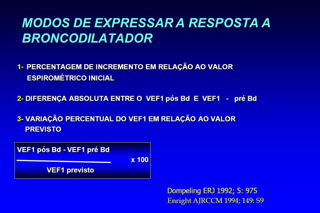 MODOS DE EXPRESSAR A RESPOSTA A BRONCODILATADOR 1- PERCENTAGEM DE INCREMENTO EM RELAÇÃO AO VALOR ESPIROMÉTRICO INICIAL ESPIROMÉTRICO INICIAL 2- DIFERE