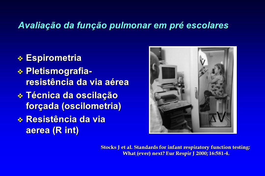 Avaliação da função pulmonar em pré escolares v Espirometria v Pletismografia- resistência da via aérea v Técnica da oscilação forçada (oscilometria)
