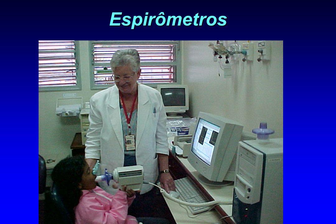 Espirômetros