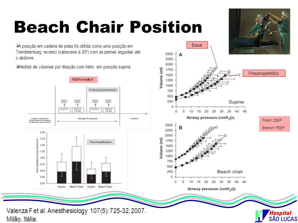Beach Chair Position Valenza F et al. Anesthesiology 107(5): 725-32, 2007. Milão, Itália. A posição em cadeira de praia foi obtida como uma posição em