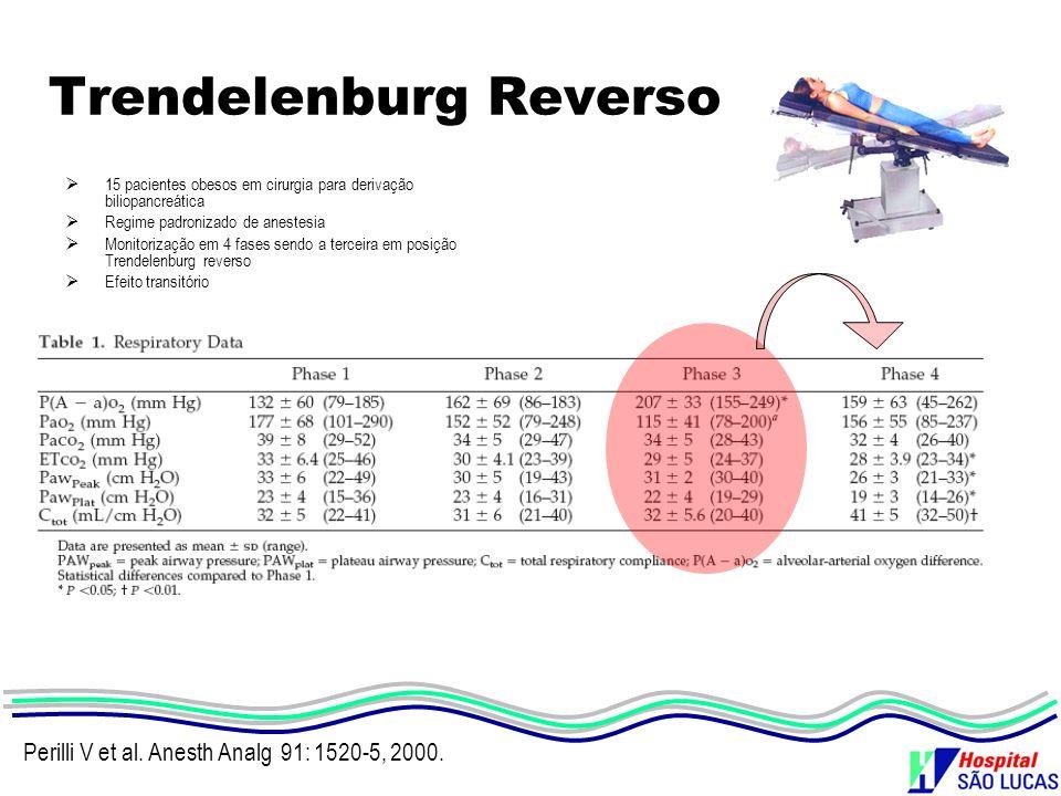 Trendelenburg Reverso Perilli V et al. Anesth Analg 91: 1520-5, 2000. 15 pacientes obesos em cirurgia para derivação biliopancreática Regime padroniza