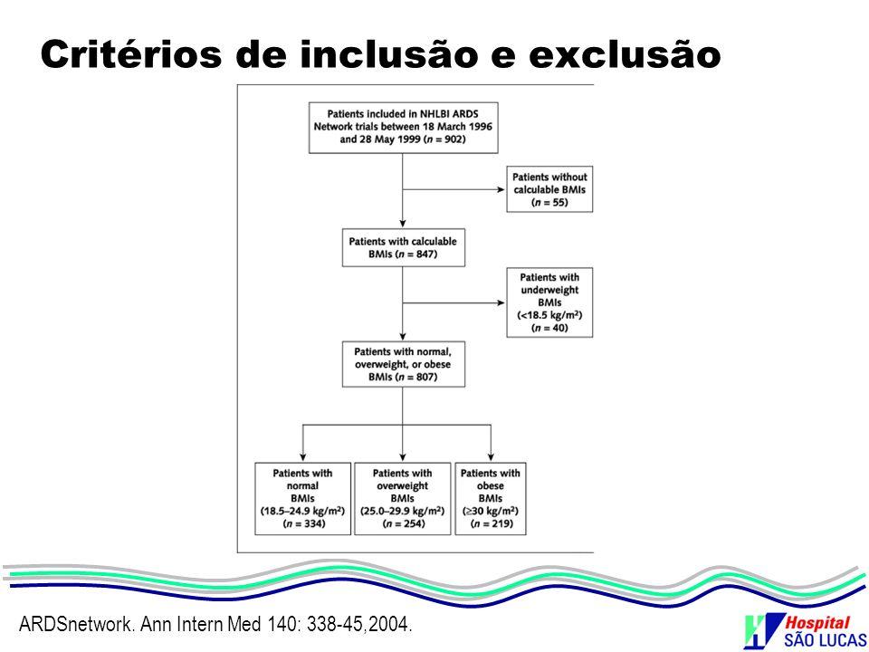 Critérios de inclusão e exclusão ARDSnetwork. Ann Intern Med 140: 338-45,2004.