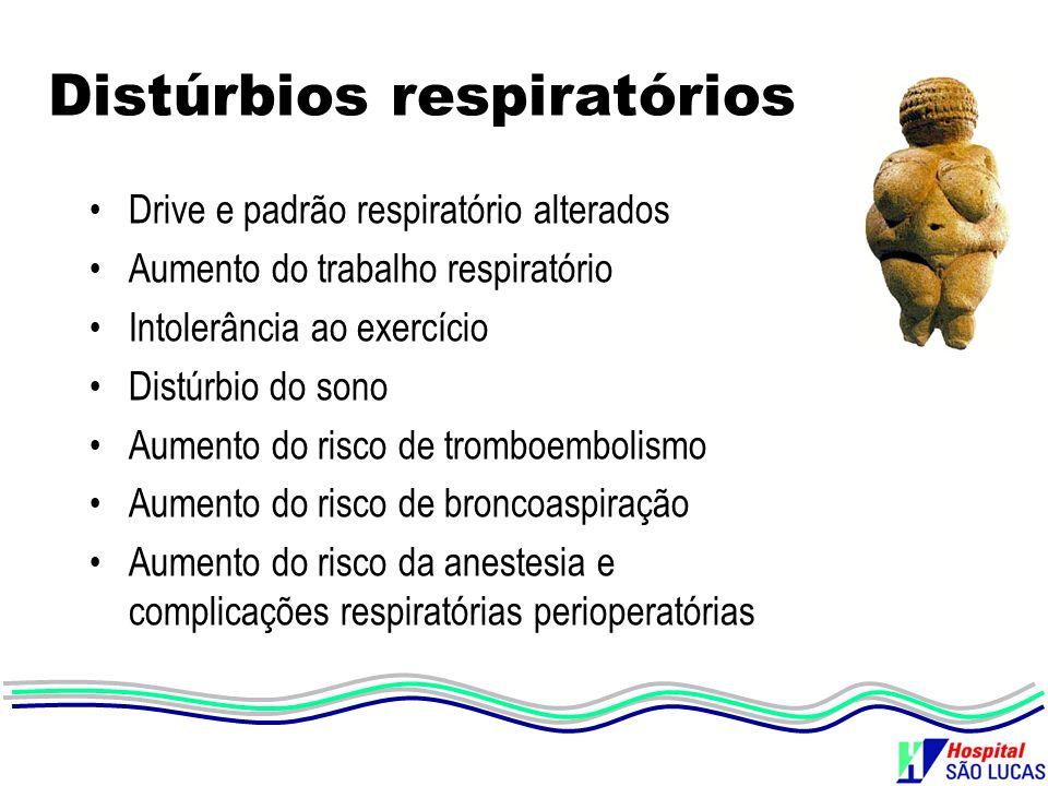Distúrbios respiratórios Drive e padrão respiratório alterados Aumento do trabalho respiratório Intolerância ao exercício Distúrbio do sono Aumento do