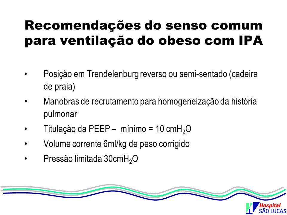 Recomendações do senso comum para ventilação do obeso com IPA Posição em Trendelenburg reverso ou semi-sentado (cadeira de praia) Manobras de recrutam