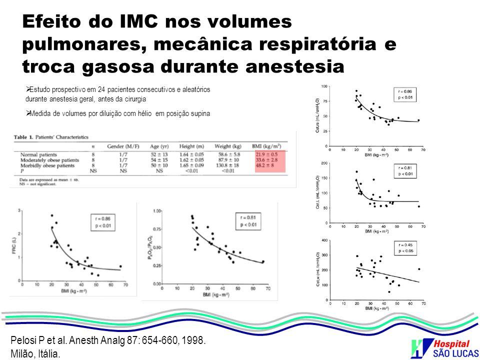 Efeito do IMC nos volumes pulmonares, mecânica respiratória e troca gasosa durante anestesia Estudo prospectivo em 24 pacientes consecutivos e aleatór
