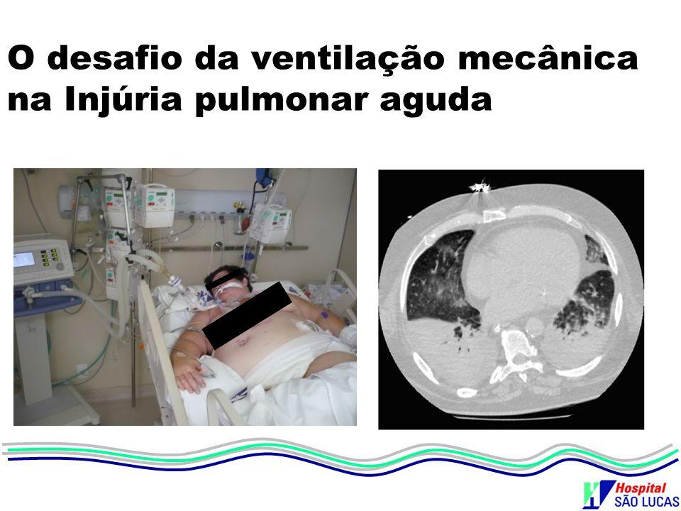 O desafio da ventilação mecânica na Injúria pulmonar aguda
