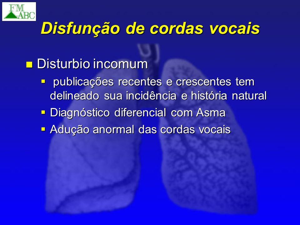 Disfunção de cordas vocais Episódios recorrentes de dispnéia Episódios recorrentes de dispnéia Causa de dispnéia em asmáticos Causa de dispnéia em asmáticos Severa obstrução com retenção de CO2 Severa obstrução com retenção de CO2