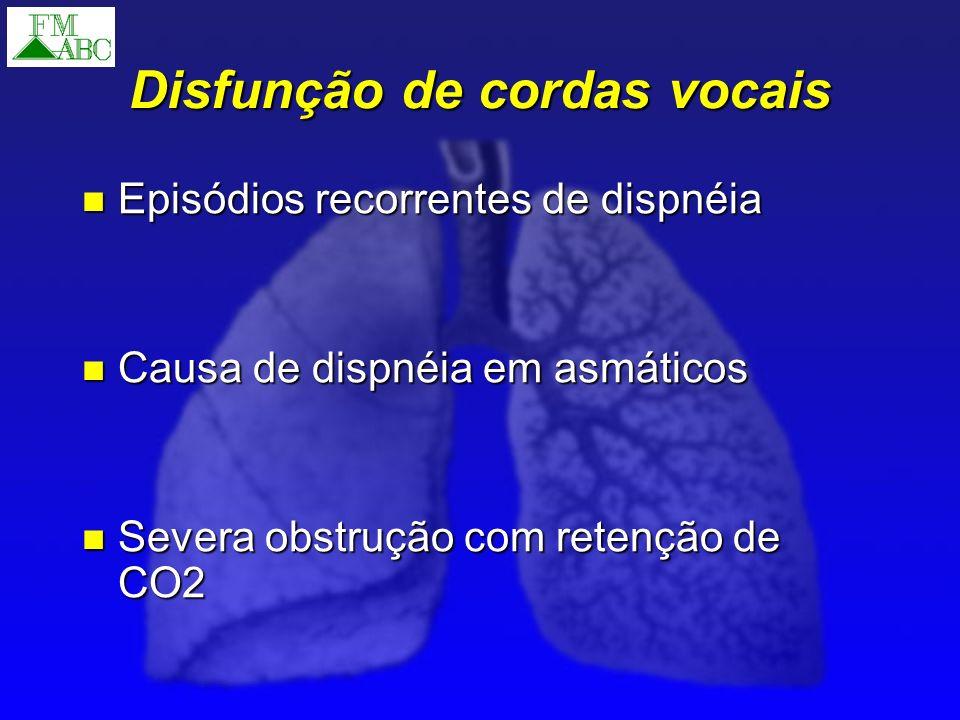 Disfunção de cordas vocais Inspiração Inspiração As cordas vocais se abrem normalmente As cordas vocais se abrem normalmente DCV não se abrem – se contraem DCV não se abrem – se contraem Pequena passagem na fenda posterior da glote Pequena passagem na fenda posterior da glote