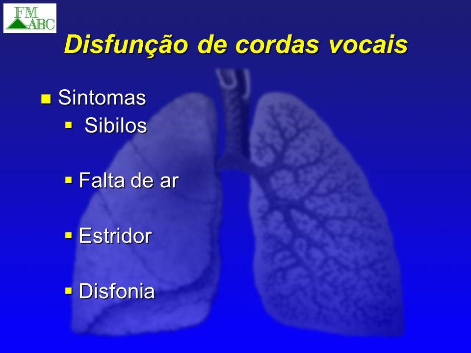 Disfunção de cordas vocais Sintomas Sintomas Sibilos Sibilos Falta de ar Falta de ar Estridor Estridor Disfonia Disfonia