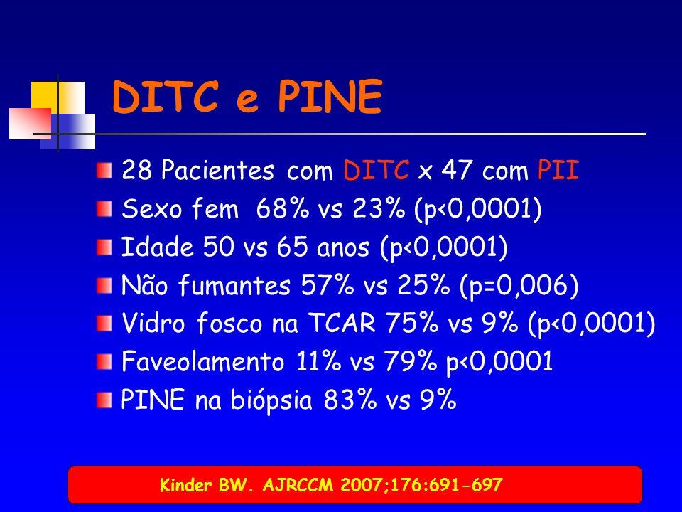 DITC e PINE 28 Pacientes com DITC x 47 com PII Sexo fem 68% vs 23% (p<0,0001) Idade 50 vs 65 anos (p<0,0001) Não fumantes 57% vs 25% (p=0,006) Vidro fosco na TCAR 75% vs 9% (p<0,0001) Faveolamento 11% vs 79% p<0,0001 PINE na biópsia 83% vs 9% Kinder BW.