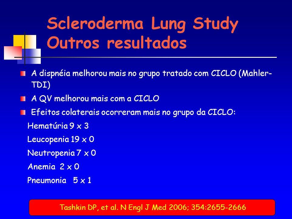 Scleroderma Lung Study Outros resultados A dispnéia melhorou mais no grupo tratado com CICLO (Mahler- TDI) A QV melhorou mais com a CICLO Efeitos colaterais ocorreram mais no grupo da CICLO: Hematúria 9 x 3 Leucopenia 19 x 0 Neutropenia 7 x 0 Anemia 2 x 0 Pneumonia 5 x 1 Tashkin DP, et al.