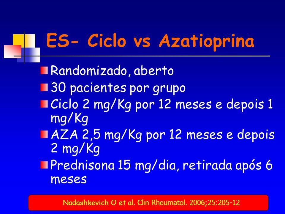 ES- Ciclo vs Azatioprina Randomizado, aberto 30 pacientes por grupo Ciclo 2 mg/Kg por 12 meses e depois 1 mg/Kg AZA 2,5 mg/Kg por 12 meses e depois 2 mg/Kg Prednisona 15 mg/dia, retirada após 6 meses Nadashkevich O et al.