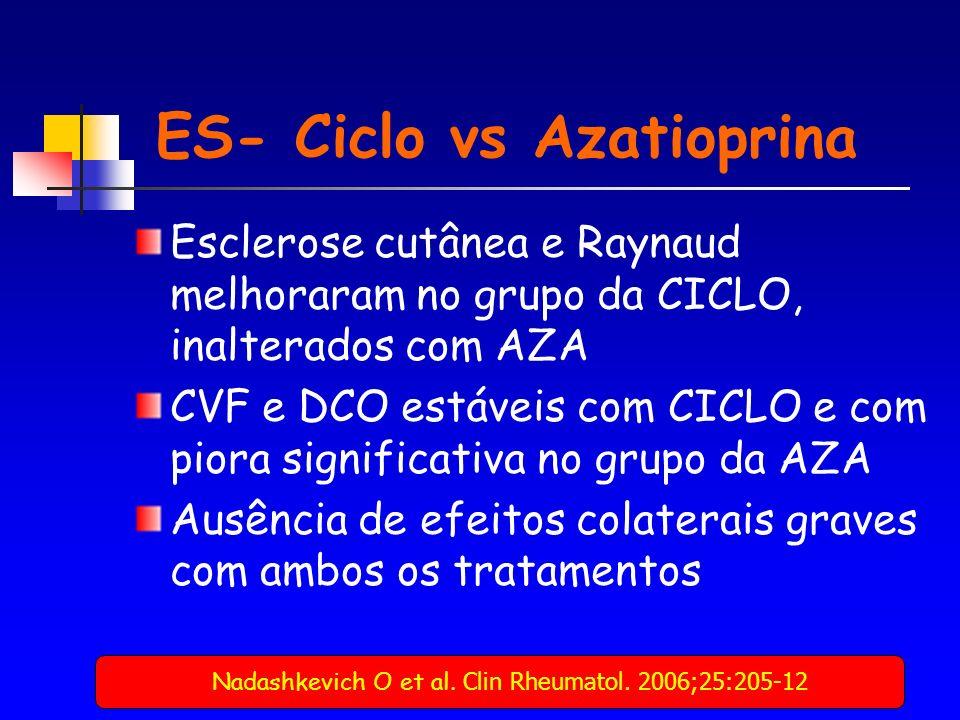 ES- Ciclo vs Azatioprina Esclerose cutânea e Raynaud melhoraram no grupo da CICLO, inalterados com AZA CVF e DCO estáveis com CICLO e com piora significativa no grupo da AZA Ausência de efeitos colaterais graves com ambos os tratamentos Nadashkevich O et al.