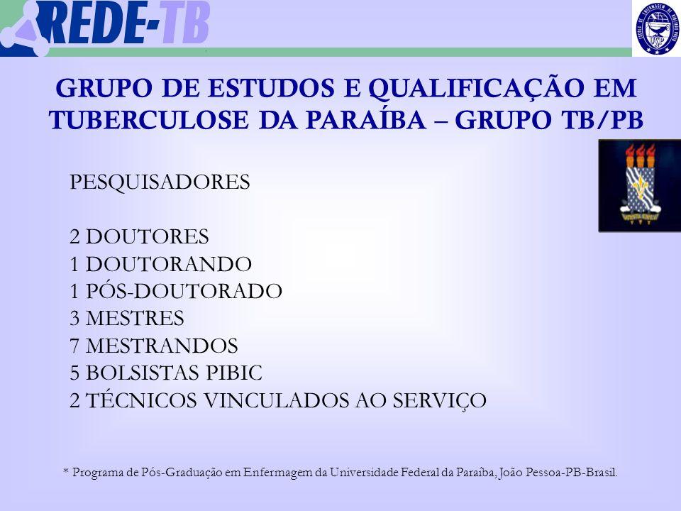 1 GRUPO DE ESTUDOS E QUALIFICAÇÃO EM TUBERCULOSE DA PARAÍBA – GRUPO TB/PB * Programa de Pós-Graduação em Enfermagem da Universidade Federal da Paraíba