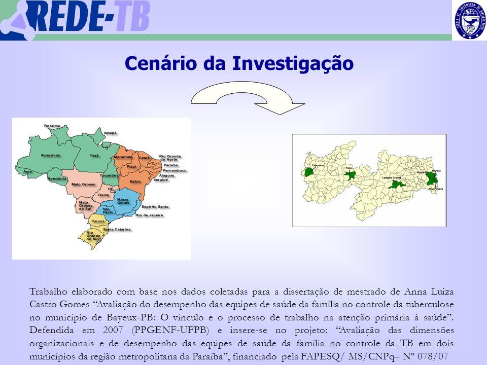 1 Cenário da Investigação Trabalho elaborado com base nos dados coletadas para a dissertação de mestrado de Anna Luiza Castro Gomes Avaliação do desem