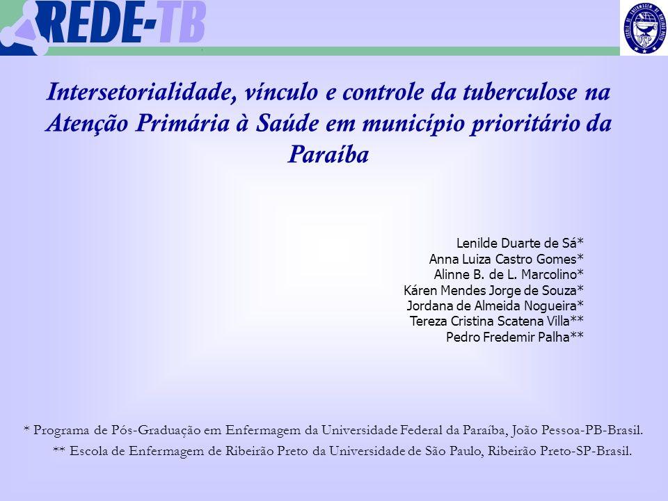 1 Intersetorialidade, vínculo e controle da tuberculose na Atenção Primária à Saúde em município prioritário da Paraíba Lenilde Duarte de Sá* Anna Lui