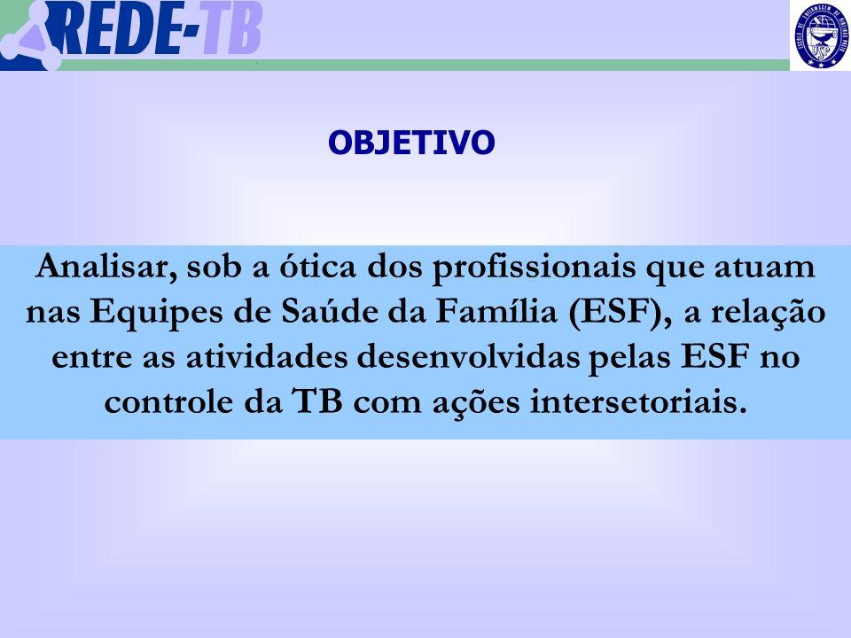 1 Analisar, sob a ótica dos profissionais que atuam nas Equipes de Saúde da Família (ESF), a relação entre as atividades desenvolvidas pelas ESF no co