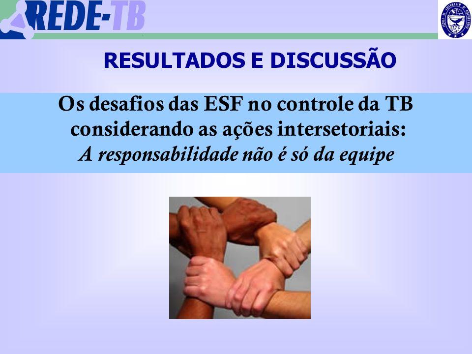 1 RESULTADOS E DISCUSSÃO Os desafios das ESF no controle da TB considerando as ações intersetoriais: A responsabilidade não é só da equipe