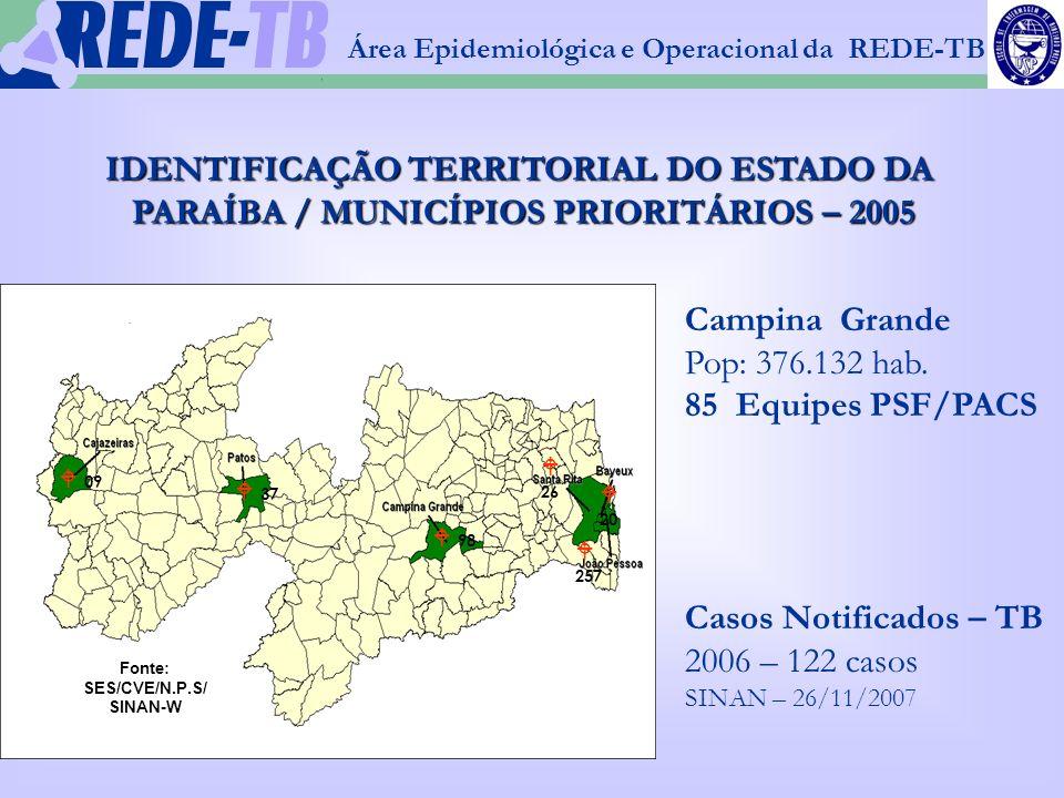 1 Área Epidemiológica e Operacional da REDE-TB Resultados: Doente TB paga transporte para consultar, município de Campina Grande/PB, 2007.