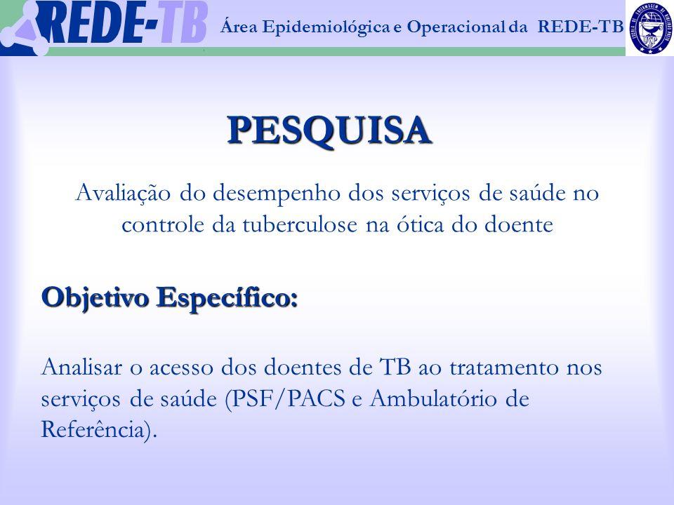 1 Área Epidemiológica e Operacional da REDE-TB Resultados: Doente TB recebe visita do profissional saúde em sua casa, município de Campina Grande/PB, 2007.