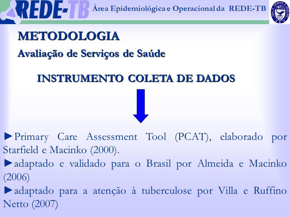 1 Área Epidemiológica e Operacional da REDE-TB Análise dos Dados: A pesquisa foi realizada em três etapas: 1 a Etapa: Análise de freqüência; 2 a Etapa: Análise de variância e construção de indicadores; 3 a ETAPA: Análise de confiabilidade do questionário.