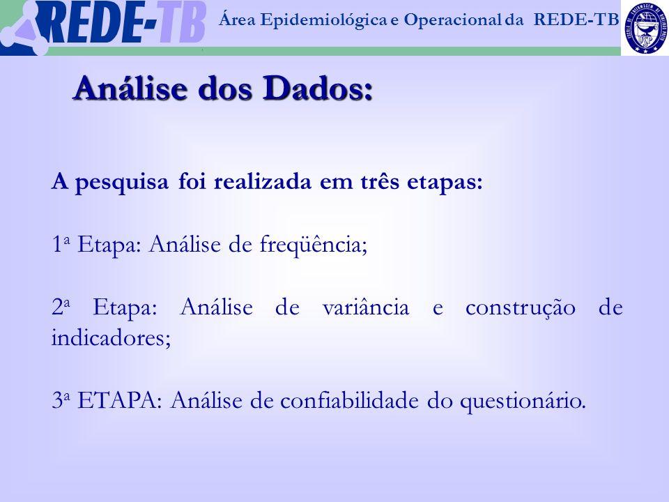 1 Área Epidemiológica e Operacional da REDE-TB Análise dos Dados: A pesquisa foi realizada em três etapas: 1 a Etapa: Análise de freqüência; 2 a Etapa