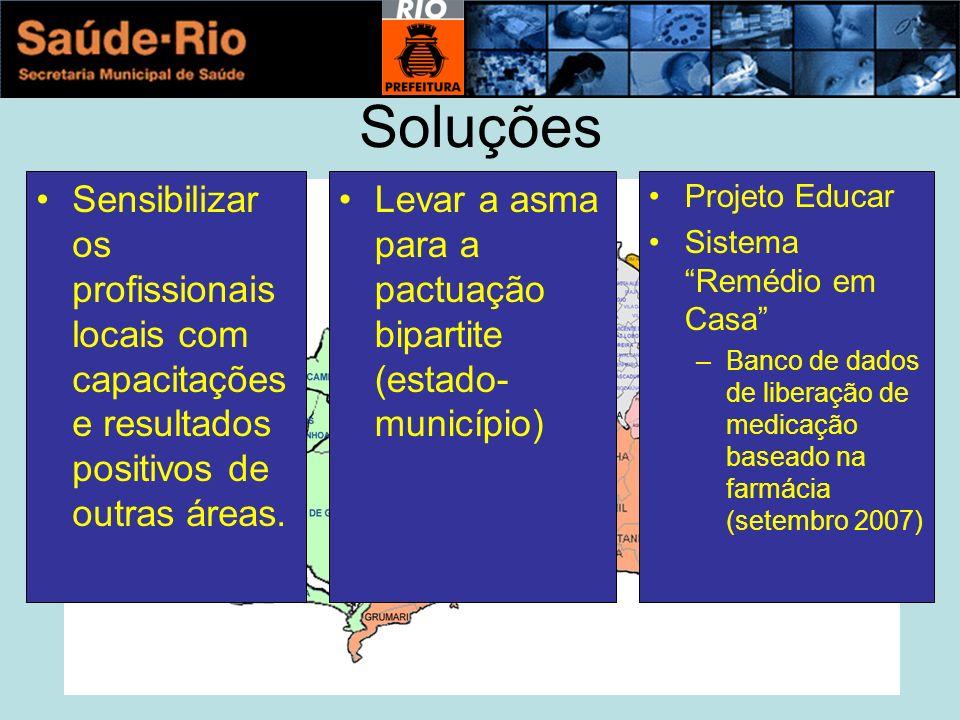 Soluções Sensibilizar os profissionais locais com capacitações e resultados positivos de outras áreas.