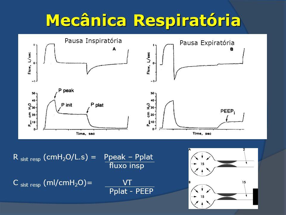Pausa Inspiratória Pausa Expiratória Mecânica Respiratória R sist resp (cmH 2 O/L.s) = Ppeak – Pplat fluxo insp C sist resp (ml/cmH 2 O)= VT Pplat - P