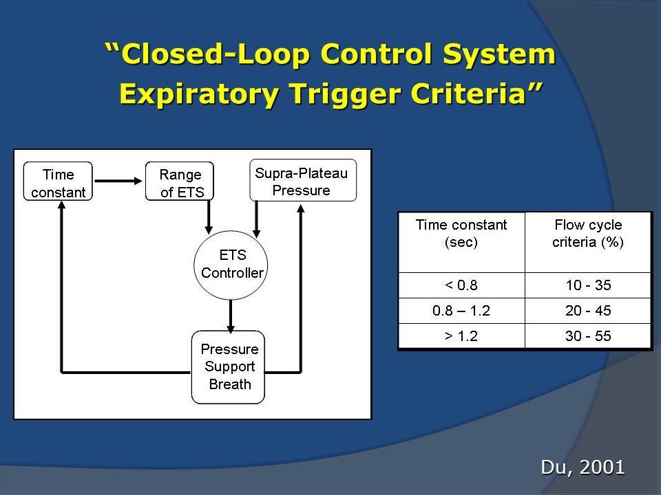 Closed-Loop Control System Expiratory Trigger Criteria Du, 2001