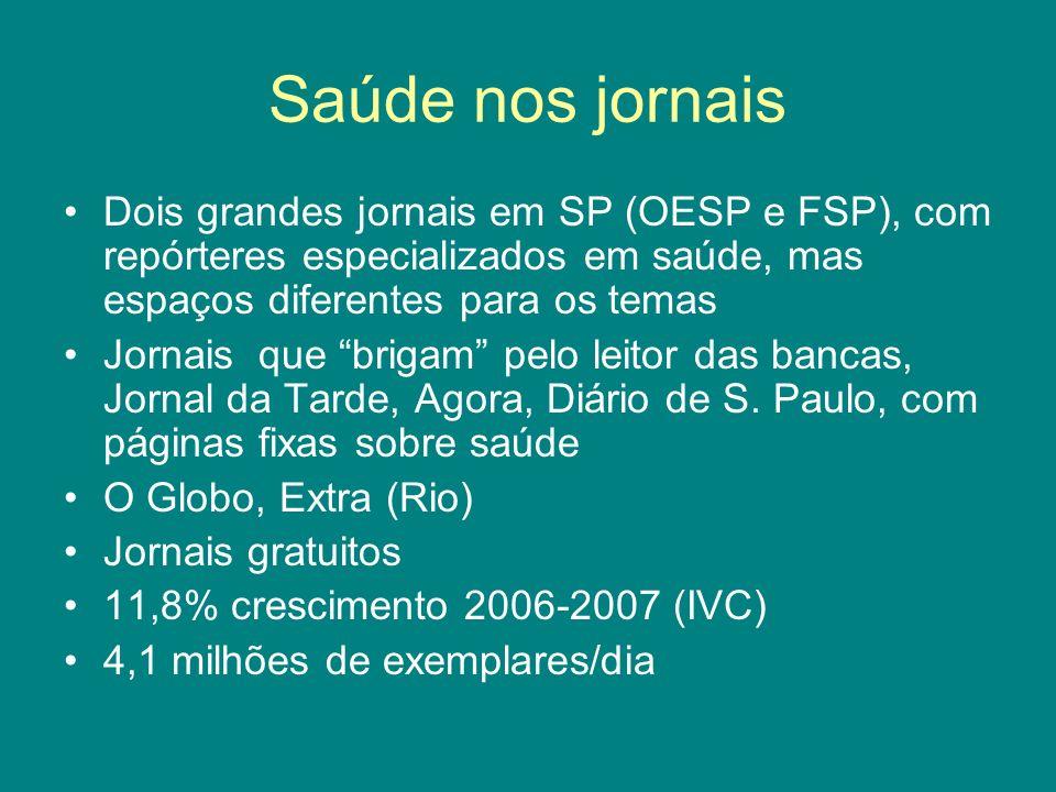 Saúde nos jornais Dois grandes jornais em SP (OESP e FSP), com repórteres especializados em saúde, mas espaços diferentes para os temas Jornais que brigam pelo leitor das bancas, Jornal da Tarde, Agora, Diário de S.