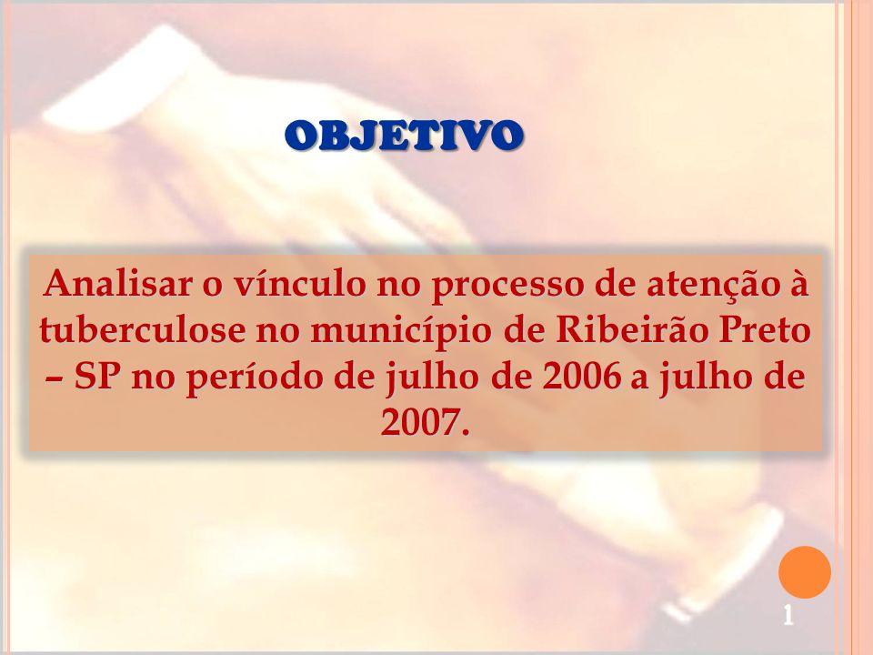 Analisar o vínculo no processo de atenção à tuberculose no município de Ribeirão Preto – SP no período de julho de 2006 a julho de 2007. OBJETIVO