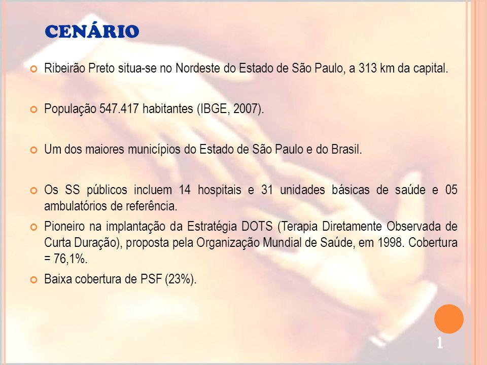 CENÁRIO Ribeirão Preto situa-se no Nordeste do Estado de São Paulo, a 313 km da capital. População 547.417 habitantes (IBGE, 2007). Um dos maiores mun