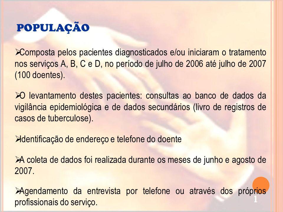 Composta pelos pacientes diagnosticados e/ou iniciaram o tratamento nos serviços A, B, C e D, no período de julho de 2006 até julho de 2007 (100 doent