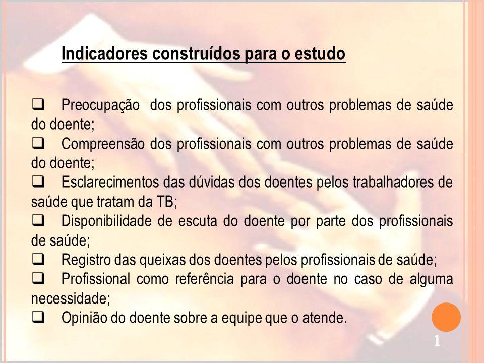 Bom desempenho na geração e manutenção do VÍNCULO Avaliação positiva da equipe de saúde.