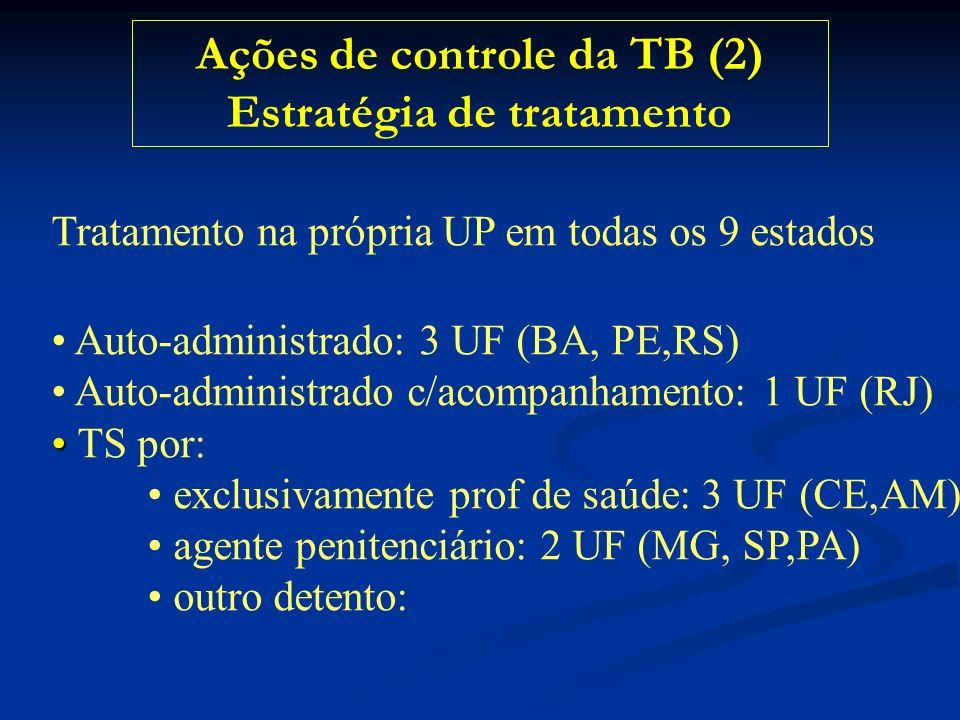 Ações de controle da TB (2) Estratégia de tratamento Tratamento na própria UP em todas os 9 estados Auto-administrado: 3 UF (BA, PE,RS) Auto-administr