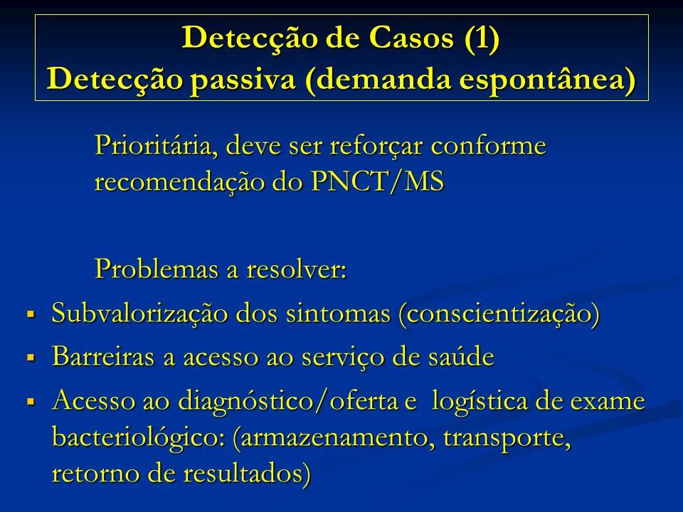 Detecção de Casos (1) Detecção passiva (demanda espontânea) Prioritária, deve ser reforçar conforme recomendação do PNCT/MS Problemas a resolver: Subv