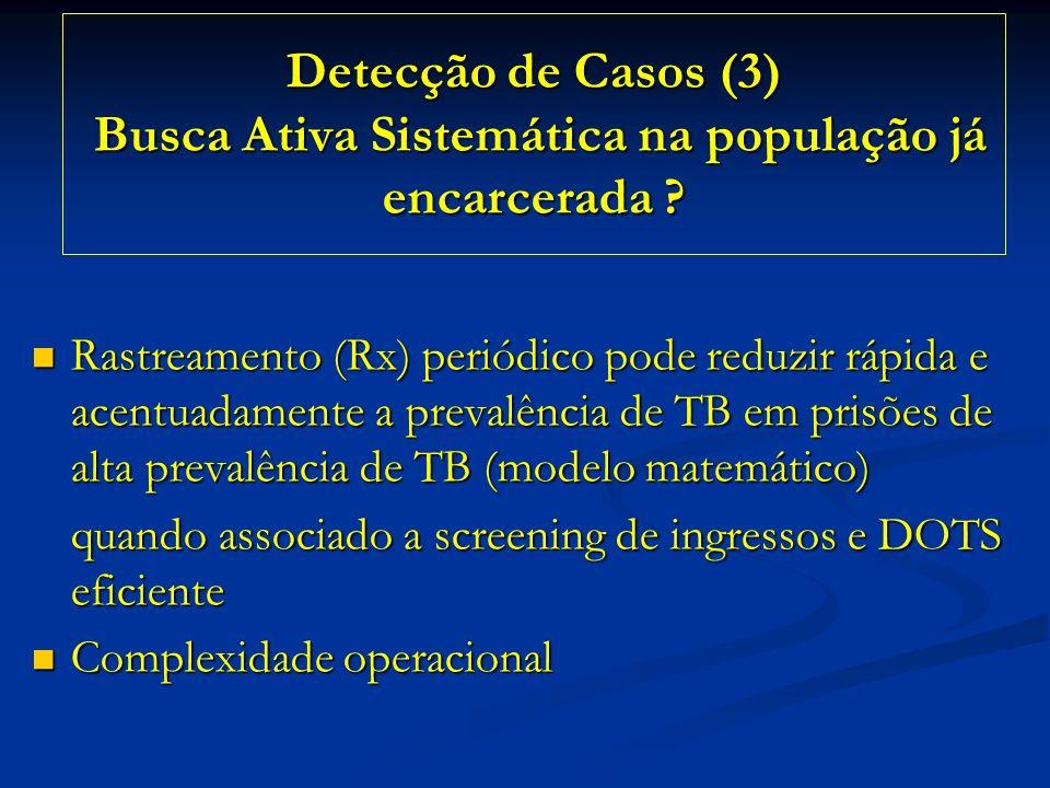 Detecção de Casos (3) Busca Ativa Sistemática na população já encarcerada ? Rastreamento (Rx) periódico pode reduzir rápida e acentuadamente a prevalê