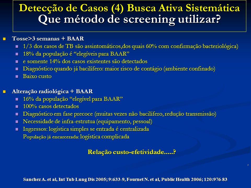 Detecção de Casos (4) Busca Ativa Sistemática Que método de screening utilizar? Tosse>3 semanas + BAAR Tosse>3 semanas + BAAR 1/3 dos casos de TB são