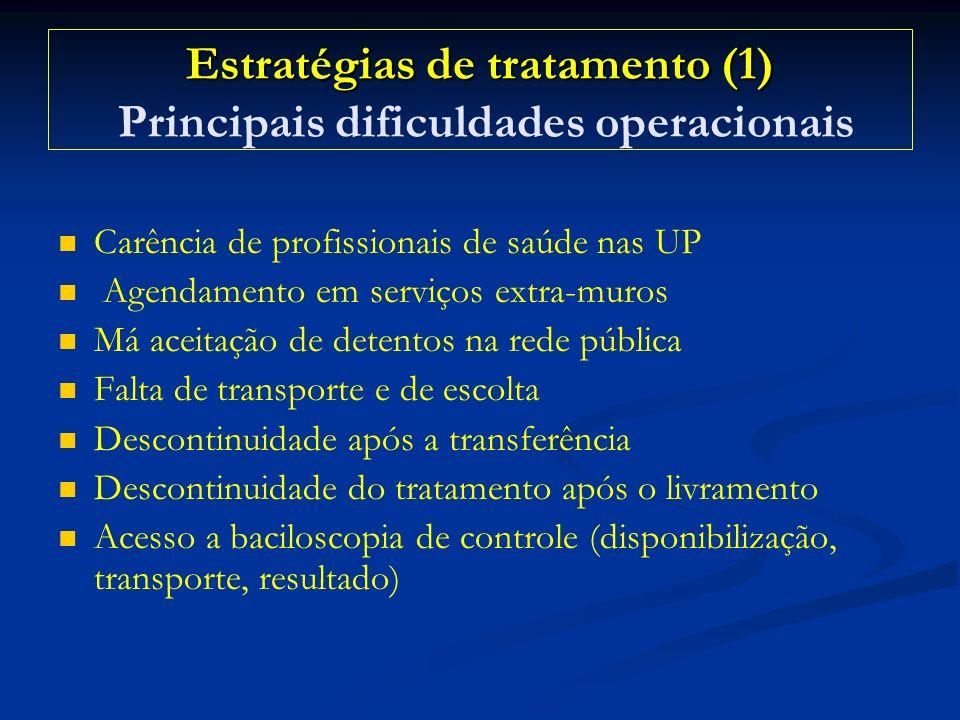 Estratégias de tratamento (1) Estratégias de tratamento (1) Principais dificuldades operacionais Carência de profissionais de saúde nas UP Agendamento