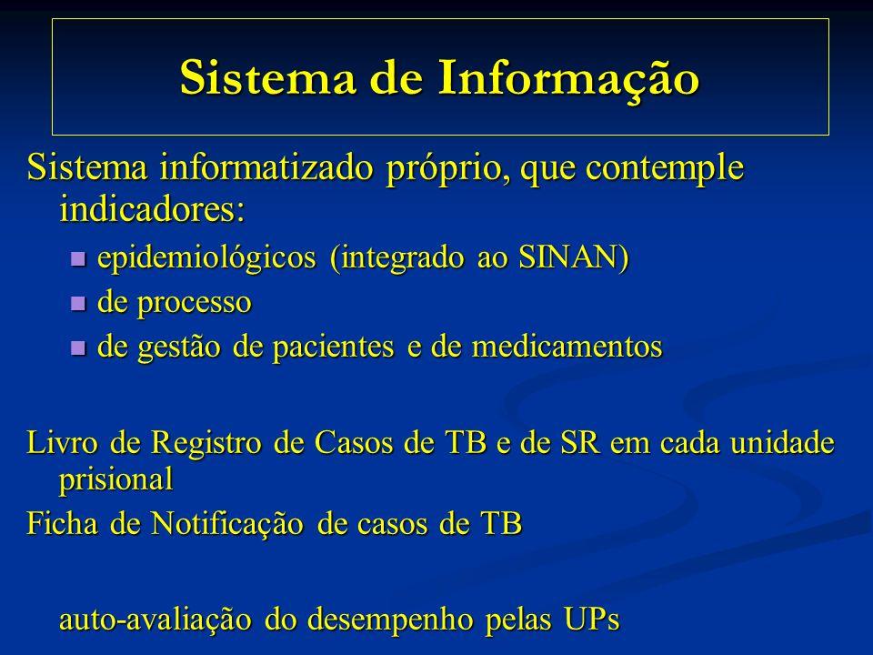 Sistema de Informação Sistema informatizado próprio, que contemple indicadores: epidemiológicos (integrado ao SINAN) epidemiológicos (integrado ao SIN