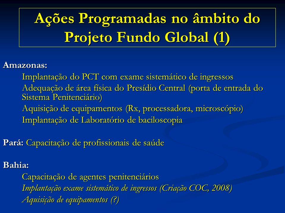 Ações Programadas no âmbito do Projeto Fundo Global (1) Amazonas: Implantação do PCT com exame sistemático de ingressos Adequação de área física do Pr