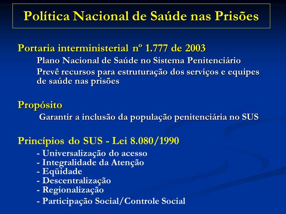 Política Nacional de Saúde nas Prisões Portaria interministerial nº 1.777 de 2003 Plano Nacional de Saúde no Sistema Penitenciário Plano Nacional de S