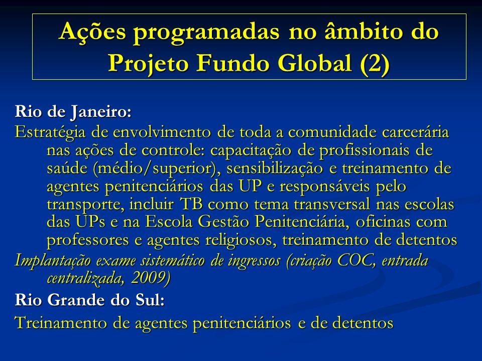 Ações programadas no âmbito do Projeto Fundo Global (2) Rio de Janeiro: Estratégia de envolvimento de toda a comunidade carcerária nas ações de contro