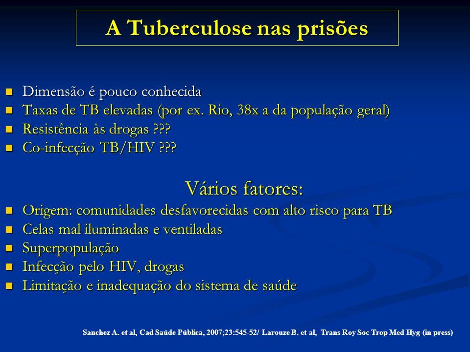 A Tuberculose nas prisões Dimensão é pouco conhecida Dimensão é pouco conhecida Taxas de TB elevadas (por ex. Rio, 38x a da população geral) Taxas de