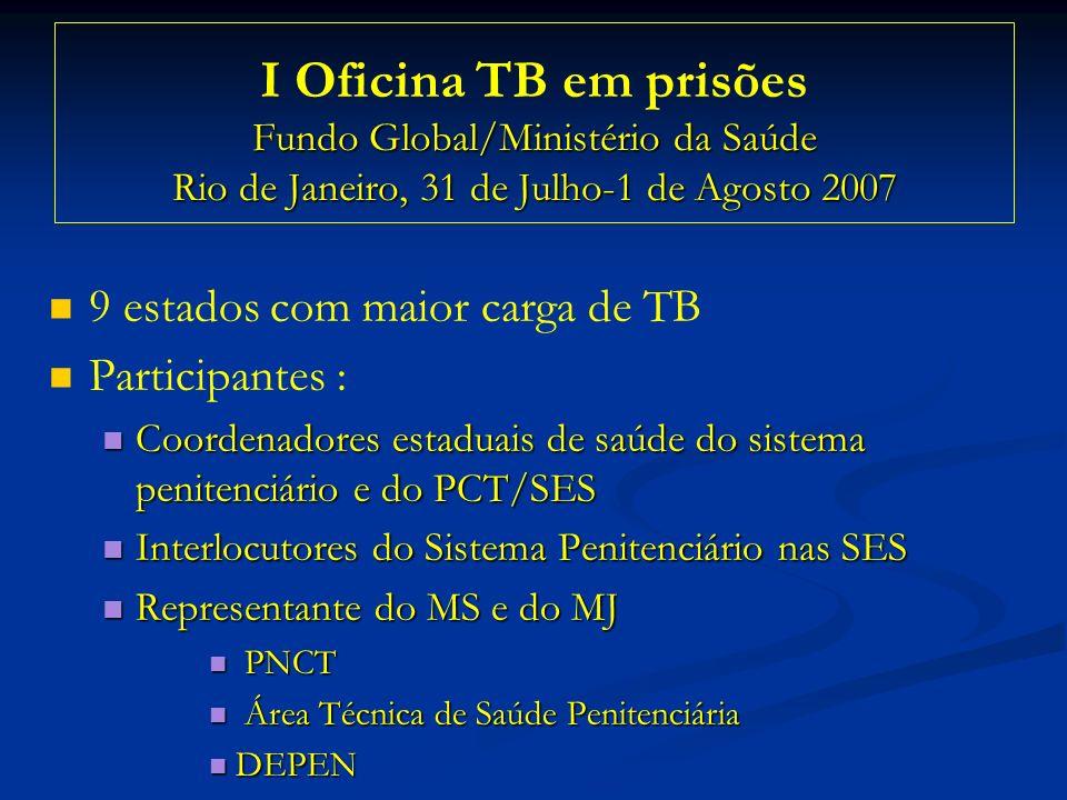 Fundo Global/Ministério da Saúde Rio de Janeiro, 31 de Julho-1 de Agosto 2007 I Oficina TB em prisões Fundo Global/Ministério da Saúde Rio de Janeiro,