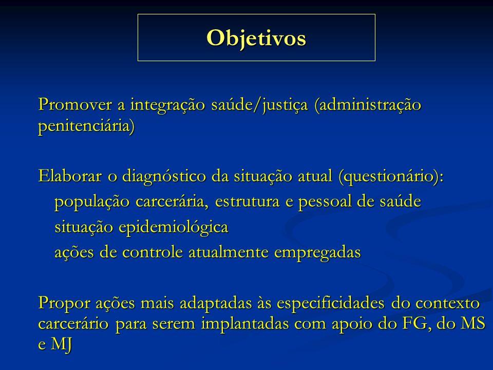 Objetivos Promover a integração saúde/justiça (administração penitenciária) Elaborar o diagnóstico da situação atual (questionário): população carcerá